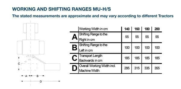 Working & Shifting Ranges MU-H/S