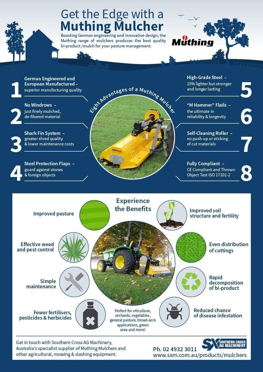 The Benefits of Muthing Mulcher